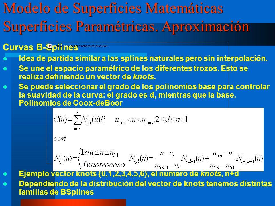 Curvas B-Splines Idea de partida similar a las splines naturales pero sin interpolación. Se une el espacio paramétrico de los diferentes trozos. Esto