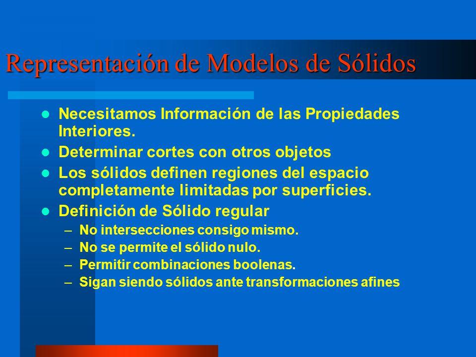 Representación de Modelos de Sólidos Necesitamos Información de las Propiedades Interiores. Determinar cortes con otros objetos Los sólidos definen re