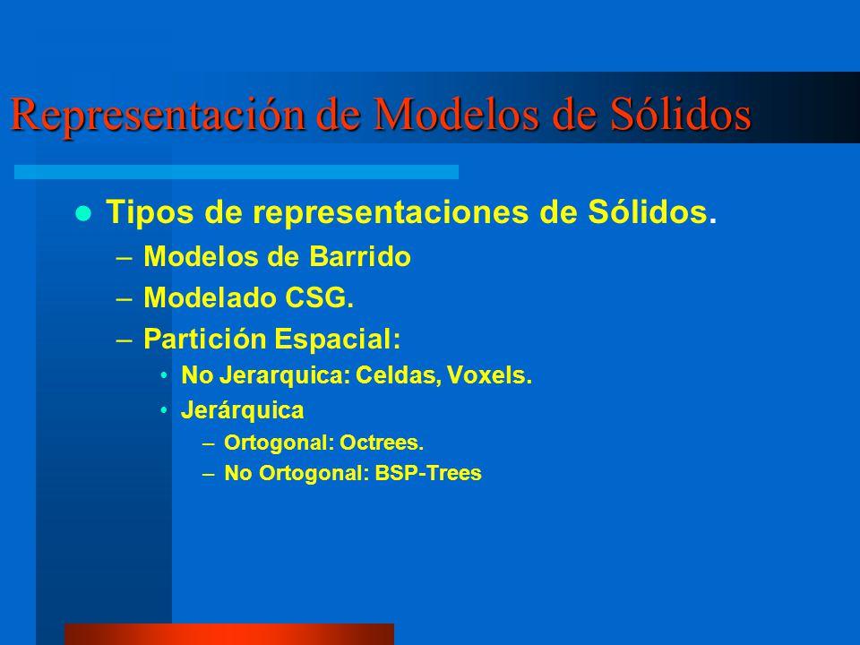 Representación de Modelos de Sólidos Tipos de representaciones de Sólidos. –Modelos de Barrido –Modelado CSG. –Partición Espacial: No Jerarquica: Celd