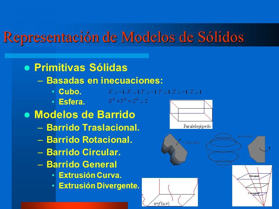 Representación de Modelos de Sólidos Primitivas Sólidas –Basadas en inecuaciones: Cubo. Esfera. Modelos de Barrido –Barrido Traslacional. –Barrido Rot