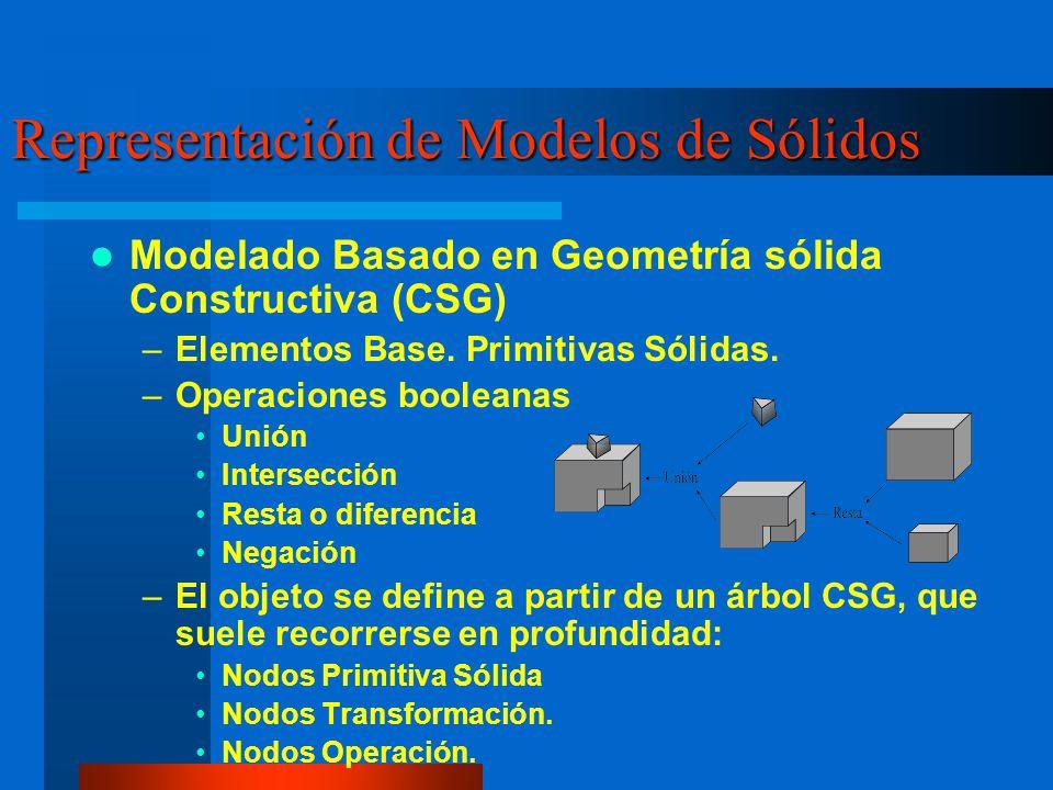 Representación de Modelos de Sólidos Modelado Basado en Geometría sólida Constructiva (CSG) –Elementos Base. Primitivas Sólidas. –Operaciones booleana