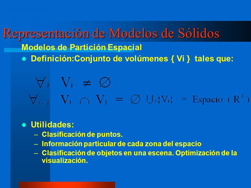 Modelos de Partición Espacial Definición:Conjunto de volúmenes { Vi } tales que: Utilidades: –Clasificación de puntos. –Información particular de cada