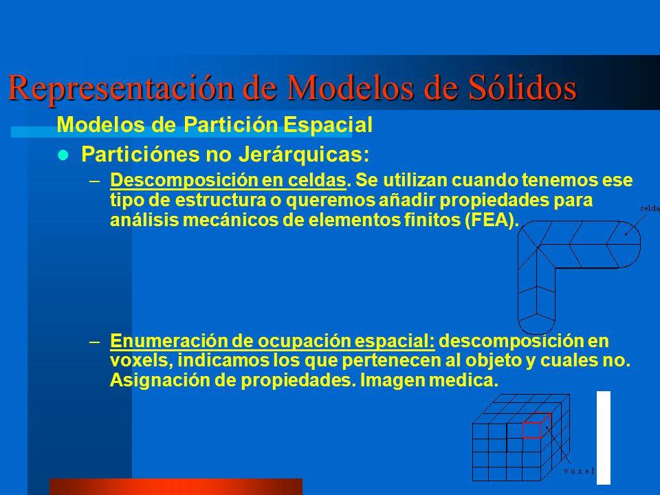 Modelos de Partición Espacial Particiónes no Jerárquicas: –Descomposición en celdas. Se utilizan cuando tenemos ese tipo de estructura o queremos añad