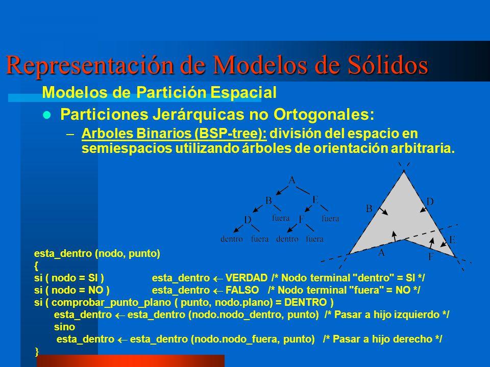 Modelos de Partición Espacial Particiones Jerárquicas no Ortogonales: –Arboles Binarios (BSP-tree): división del espacio en semiespacios utilizando ár