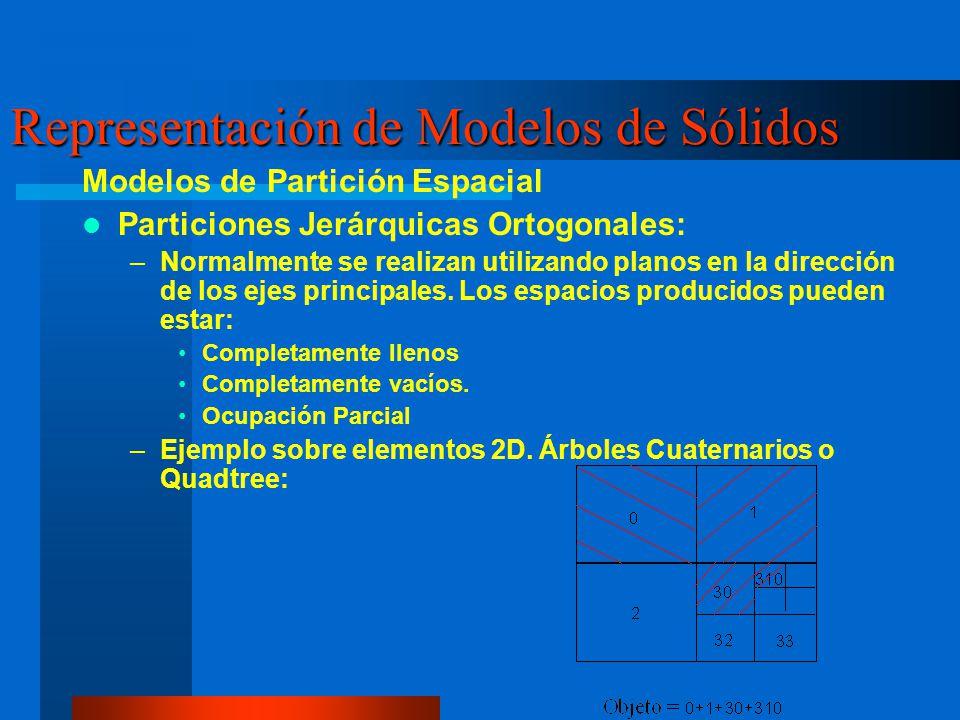 Modelos de Partición Espacial Particiones Jerárquicas Ortogonales: –Normalmente se realizan utilizando planos en la dirección de los ejes principales.