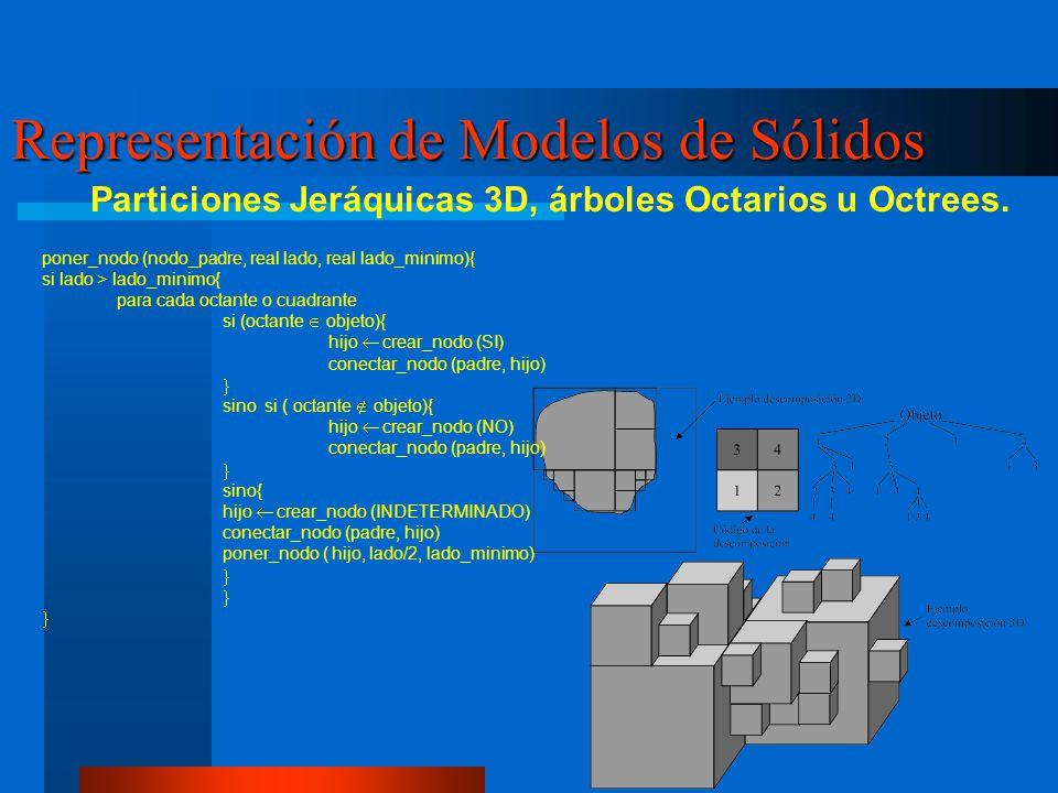 Particiones Jeráquicas 3D, árboles Octarios u Octrees. Representación de Modelos de Sólidos poner_nodo (nodo_padre, real lado, real lado_minimo){ si l