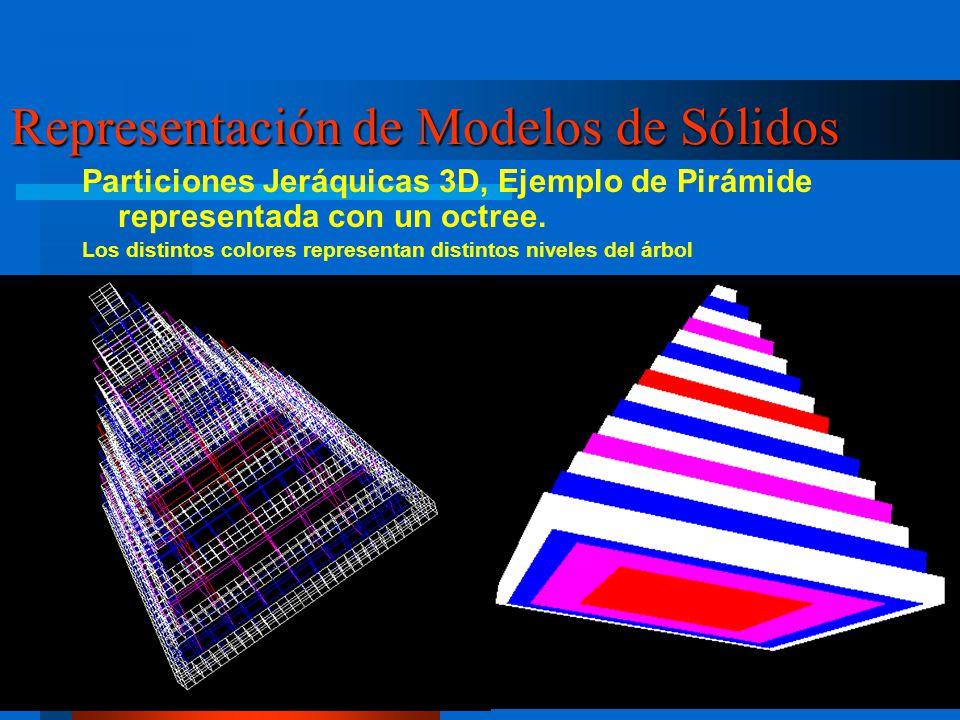 Particiones Jeráquicas 3D, Ejemplo de Pirámide representada con un octree. Los distintos colores representan distintos niveles del árbol Representació