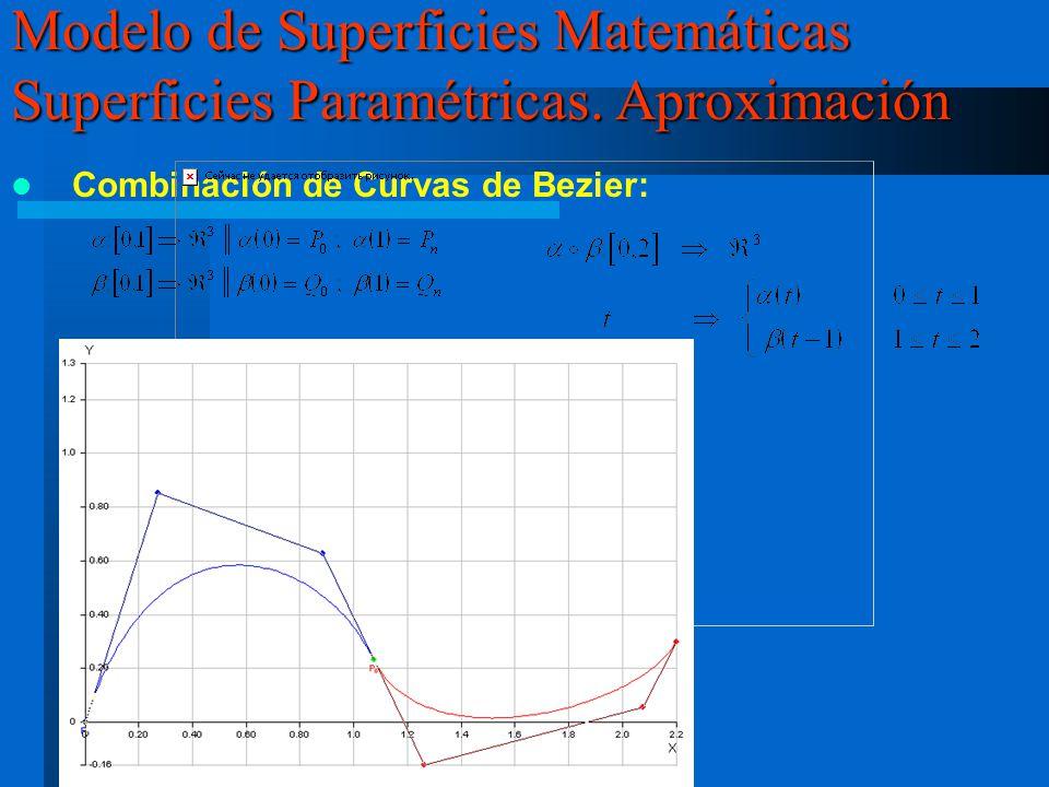 Combinación de Curvas de Bezier: Modelo de Superficies Matemáticas Superficies Paramétricas.