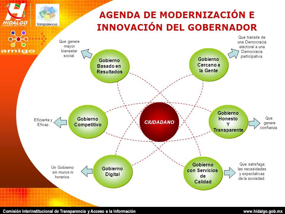 Comisión Interinstitucional de Transparencia y Acceso a la Información www.hidalgo.gob.mx AGENDA DE MODERNIZACIÓN E INNOVACIÓN DEL GOBERNADOR CIUDADANO Gobierno Honesto Y Transparente Que genere confianza.