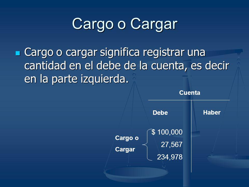 Cargo o Cargar Cargo o cargar significa registrar una cantidad en el debe de la cuenta, es decir en la parte izquierda. Cargo o cargar significa regis
