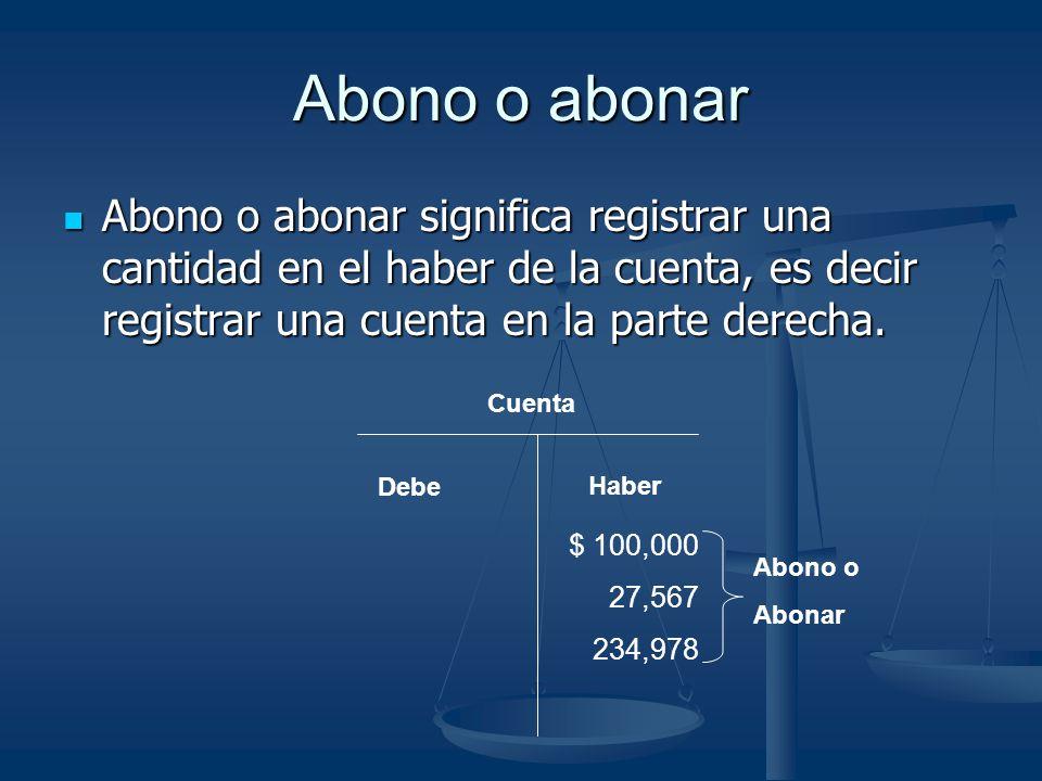Abono o abonar Abono o abonar significa registrar una cantidad en el haber de la cuenta, es decir registrar una cuenta en la parte derecha. Abono o ab