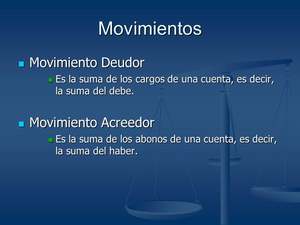 Movimientos Movimiento Deudor Movimiento Deudor Es la suma de los cargos de una cuenta, es decir, la suma del debe. Es la suma de los cargos de una cu