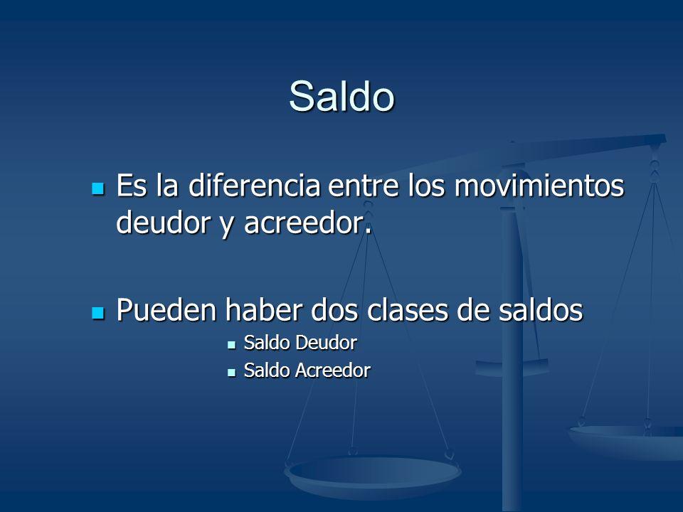 Saldo Es la diferencia entre los movimientos deudor y acreedor. Es la diferencia entre los movimientos deudor y acreedor. Pueden haber dos clases de s
