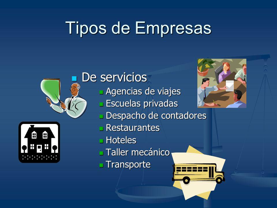Tipos de Empresas De servicios De servicios Agencias de viajes Agencias de viajes Escuelas privadas Escuelas privadas Despacho de contadores Despacho