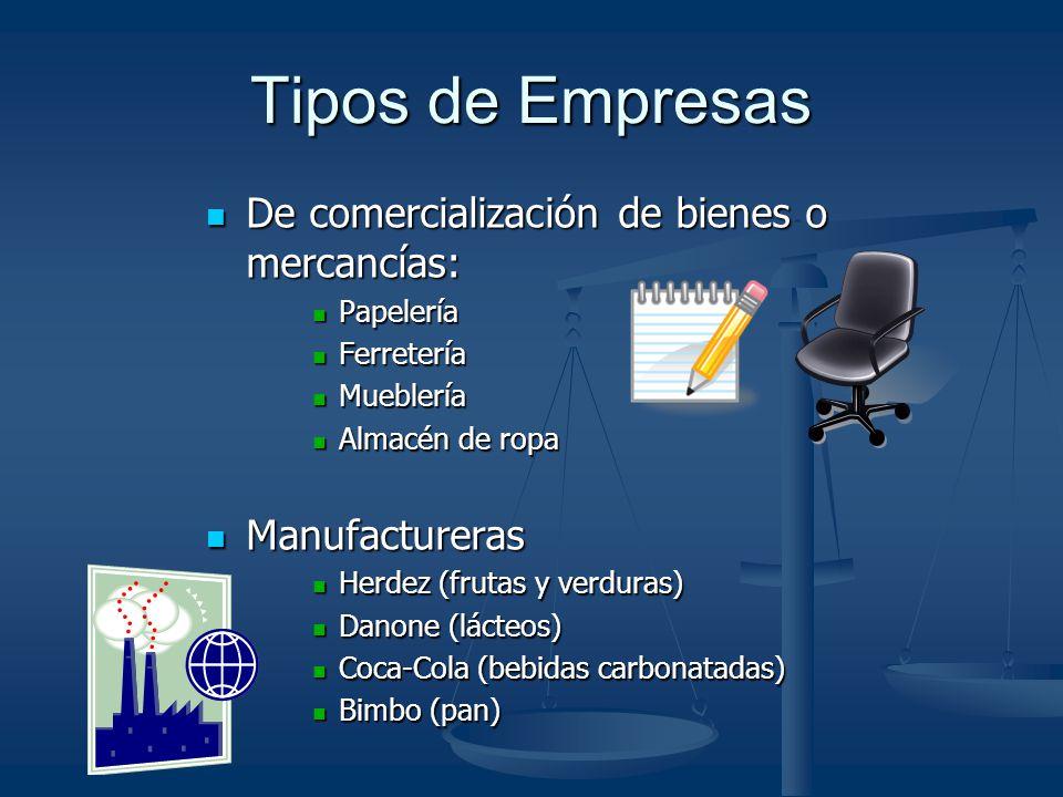 Tipos de Empresas De comercialización de bienes o mercancías: De comercialización de bienes o mercancías: Papelería Papelería Ferretería Ferretería Mu