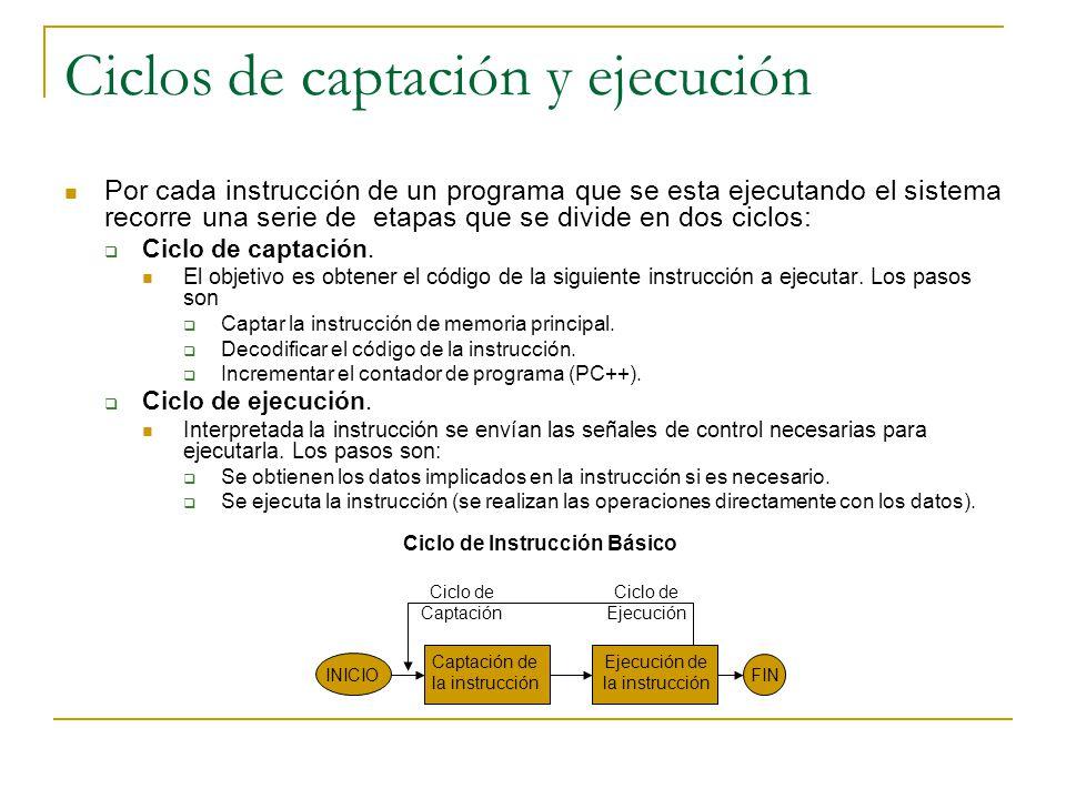 Ciclos de captación y ejecución … (2) Diagrama de estados del ciclo de instrucción Cálculo de la dirección de la instrucción Captación de la instrucción Decodificación de la instrucción Cálculo de la dirección del operando Captación del operando Operación con los datos Cálculo de la dirección del operando Almacenamiento del operando Varios operandos Varios resultados Cadena o vector de datos Instrucción completada Captar la siguiente instrucción EJECUCIÓNCAPTACIÓN PC++ IR=*(PC) MBR=[IR]