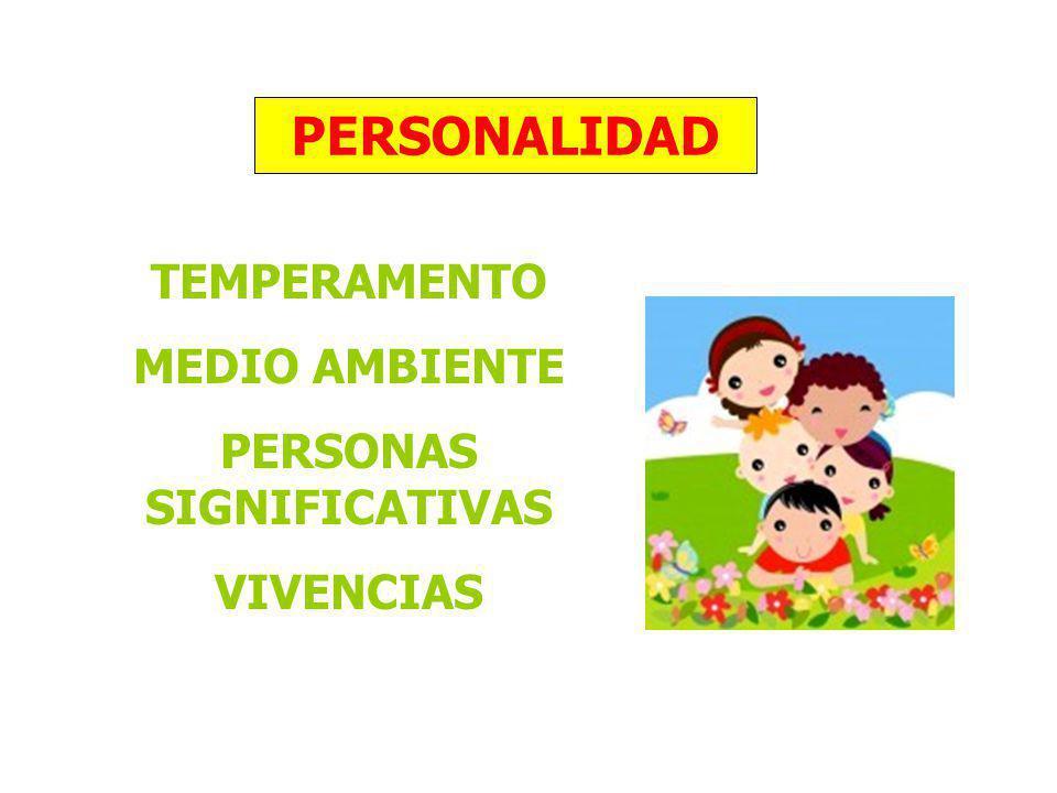 PERSONALIDAD TEMPERAMENTO MEDIO AMBIENTE PERSONAS SIGNIFICATIVAS VIVENCIAS