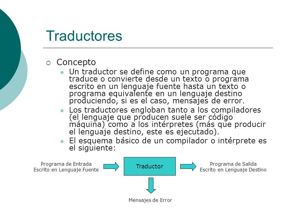 Traductores Concepto Un traductor se define como un programa que traduce o convierte desde un texto o programa escrito en un lenguaje fuente hasta un texto o programa equivalente en un lenguaje destino produciendo, si es el caso, mensajes de error.
