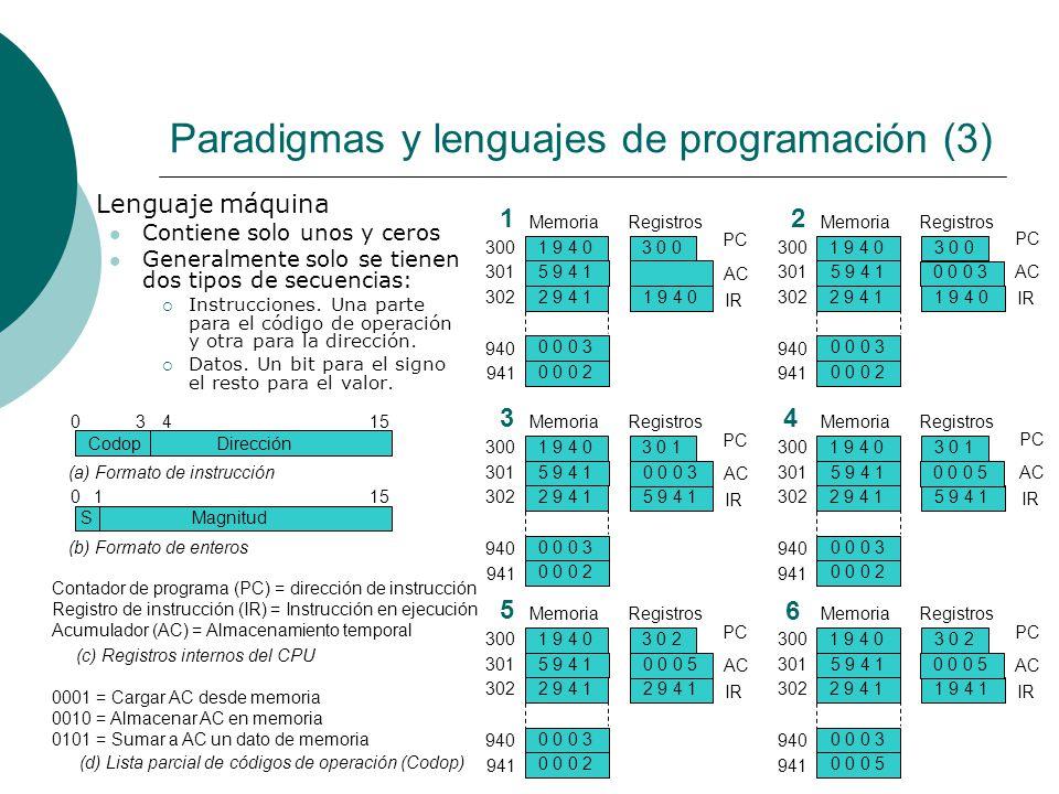 Paradigmas y lenguajes de programación (3) Lenguaje máquina Contiene solo unos y ceros Generalmente solo se tienen dos tipos de secuencias: Instrucciones.