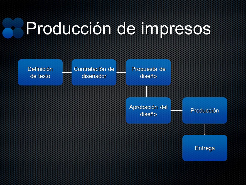 Producción de impresos Definición de texto Contratación de diseñador Propuesta de diseño Aprobación del diseño Entrega Producción