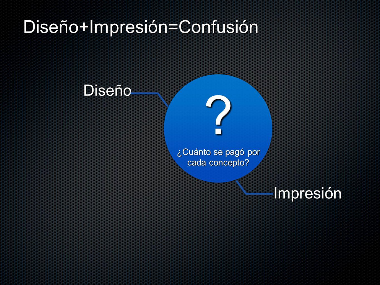 Diseño+Impresión=Confusión Diseño Impresión ¿Cuánto se pagó por cada concepto