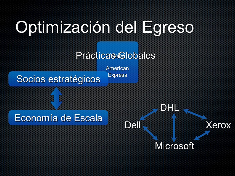 Optimización del Egreso Viajes AmericanExpress Prácticas Globales DellDHLXerox Microsoft Socios estratégicos Economía de Escala
