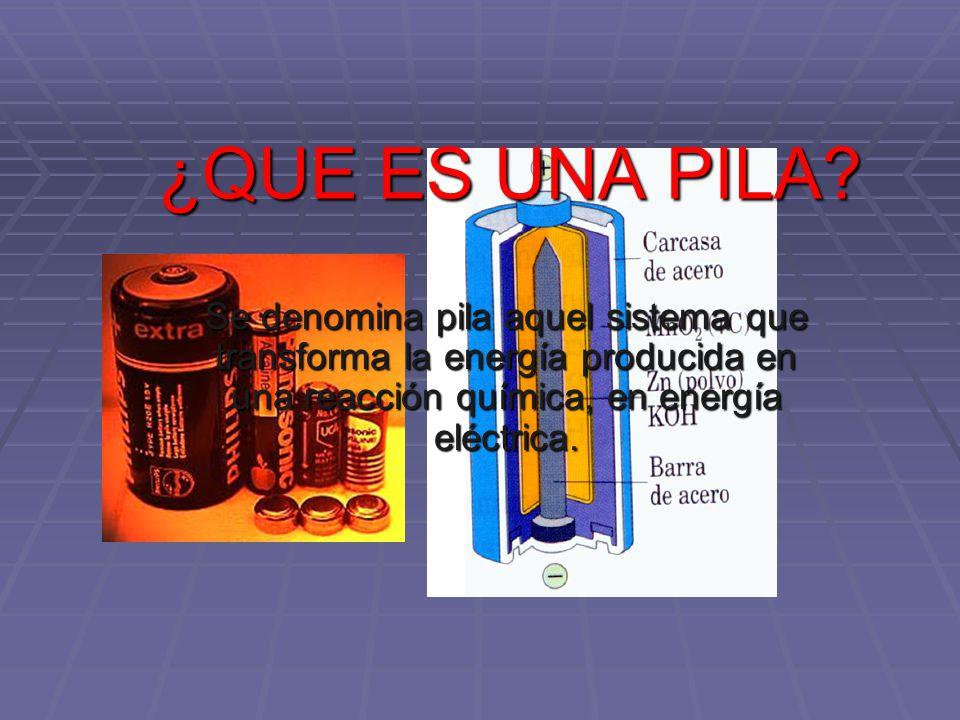 Composición de una pila Electrolito (puede ser un sólido, liquido o una pasta ) Electrolito (puede ser un sólido, liquido o una pasta ) Electrodo positivo Electrodo positivo Electrodo negativo Electrodo negativo