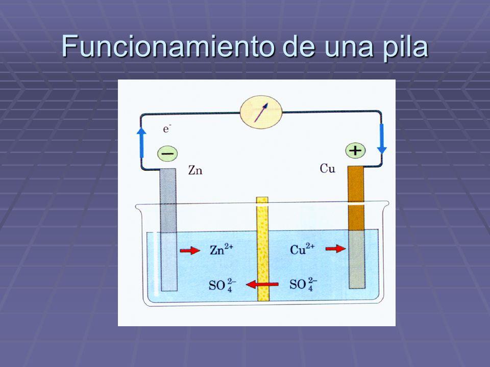 Existen diferentes tipos de pilas - Pilas primarias -Pilas secundarias ó acumuladores -Pilas solares