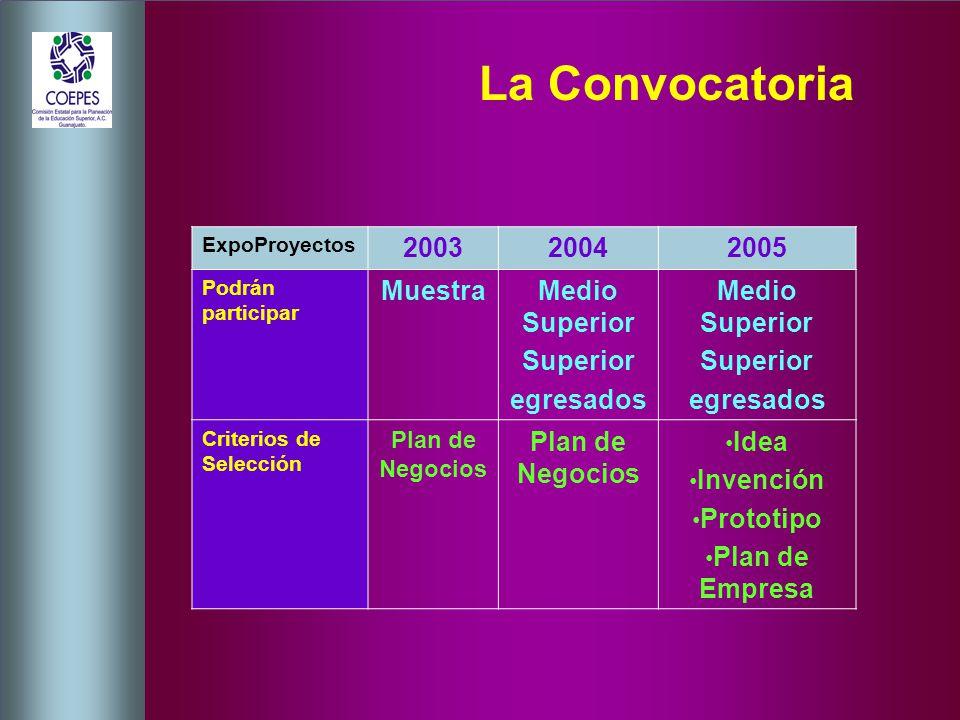 La Convocatoria ExpoProyectos 200320042005 Podrán participar MuestraMedio Superior Superior egresados Medio Superior Superior egresados Criterios de Selección Plan de Negocios Idea Invención Prototipo Plan de Empresa