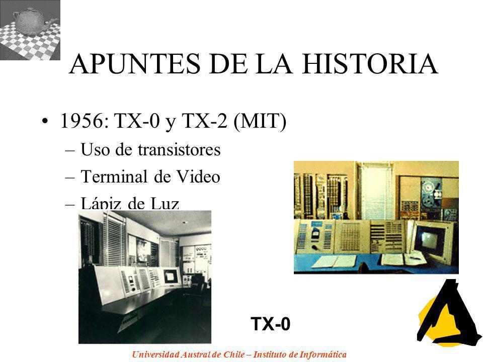 Universidad Austral de Chile – Instituto de Informática APUNTES DE LA HISTORIA 1956: TX-0 y TX-2 (MIT) –Uso de transistores –Terminal de Video –Lápiz