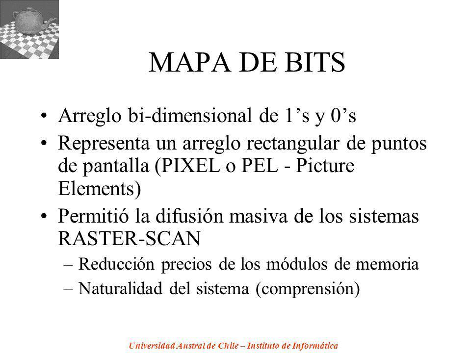 Universidad Austral de Chile – Instituto de Informática MAPA DE BITS Arreglo bi-dimensional de 1s y 0s Representa un arreglo rectangular de puntos de