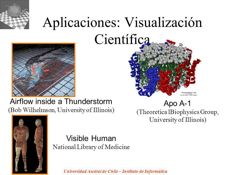 Universidad Austral de Chile – Instituto de Informática Aplicaciones: Visualización Científica Airflow inside a Thunderstorm (Bob Wilhelmson, Universi