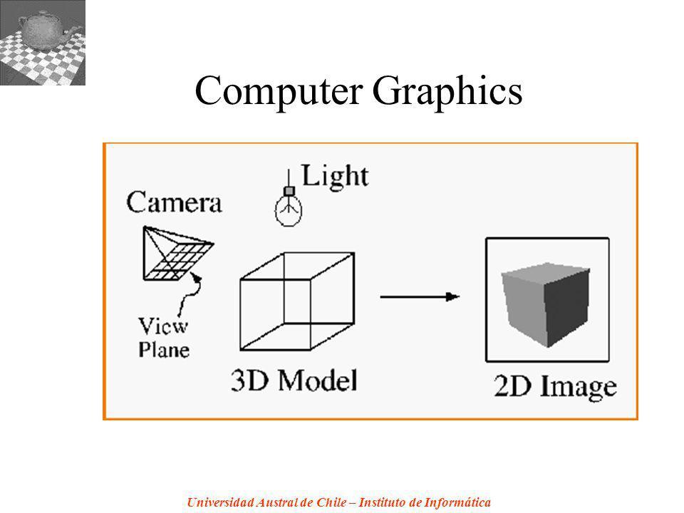 Universidad Austral de Chile – Instituto de Informática Computer Graphics