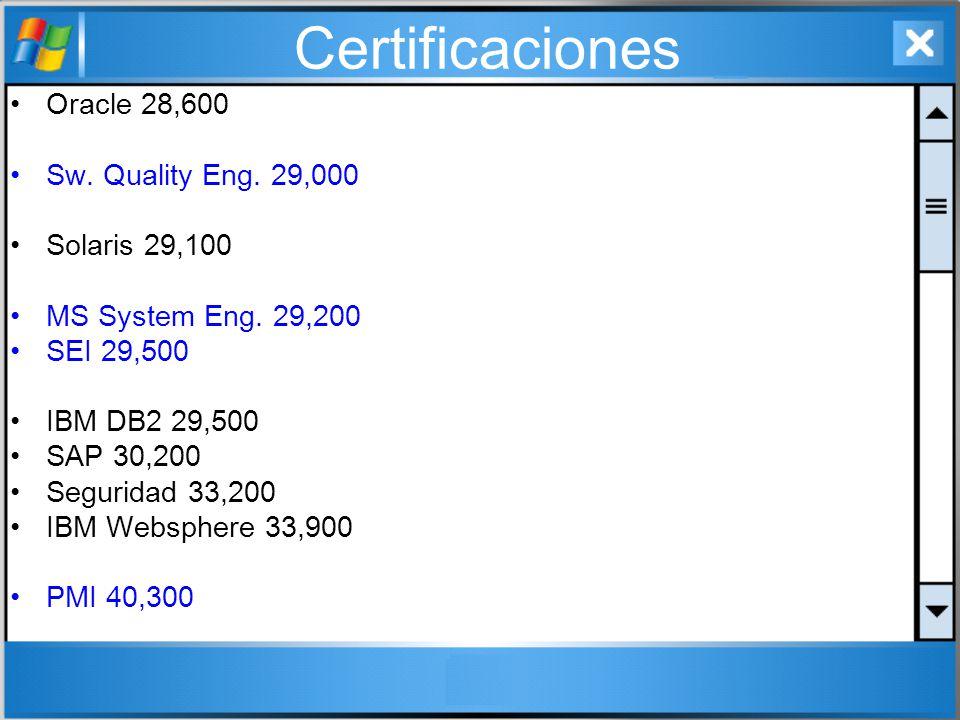Certificaciones Oracle 28,600 Sw. Quality Eng. 29,000 Solaris 29,100 MS System Eng. 29,200 SEI 29,500 IBM DB2 29,500 SAP 30,200 Seguridad 33,200 IBM W