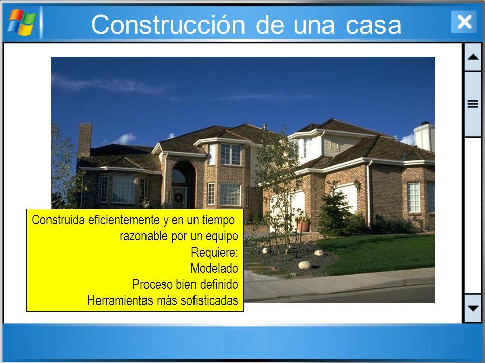 Construcción de una casa Construida eficientemente y en un tiempo razonable por un equipo Requiere: Modelado Proceso bien definido Herramientas más so