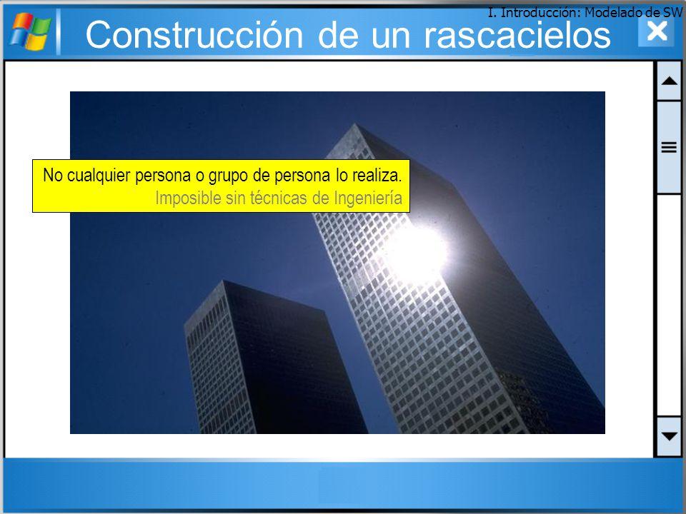 Construcción de un rascacielos I. Introducción: Modelado de SW No cualquier persona o grupo de persona lo realiza. Imposible sin técnicas de Ingenierí