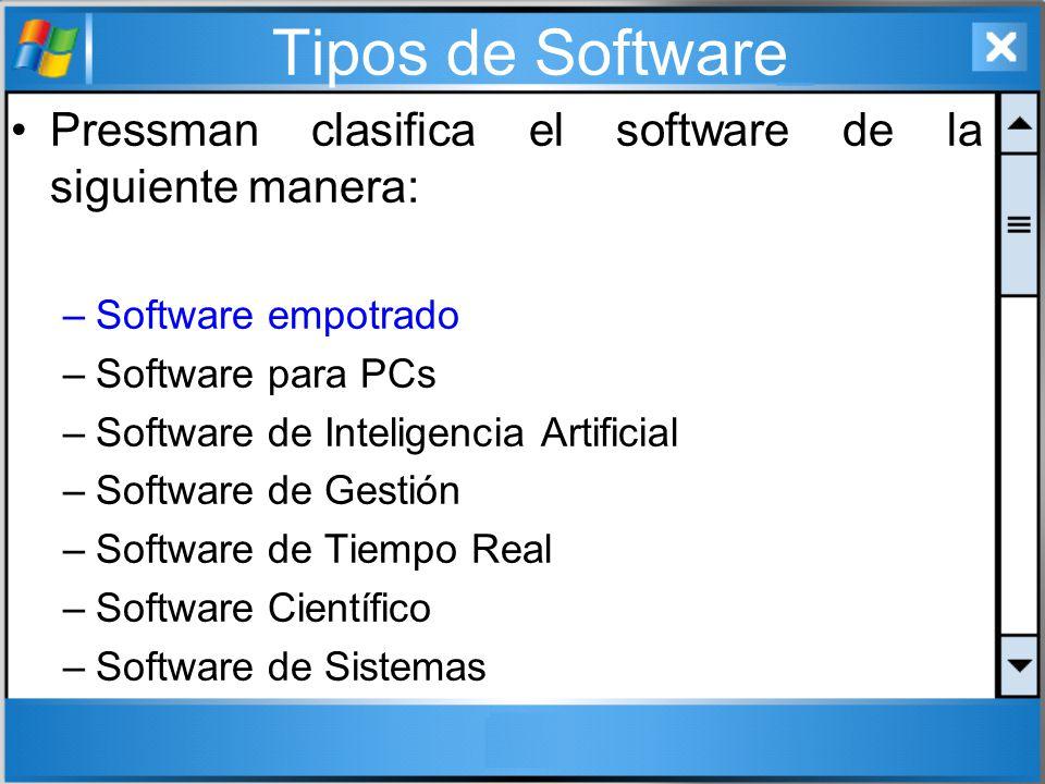 Tipos de Software Pressman clasifica el software de la siguiente manera: –Software empotrado –Software para PCs –Software de Inteligencia Artificial –