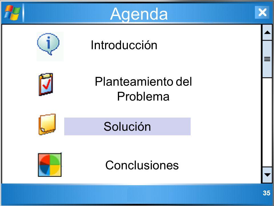 35 Agenda Introducción Solución Conclusiones Planteamiento del Problema