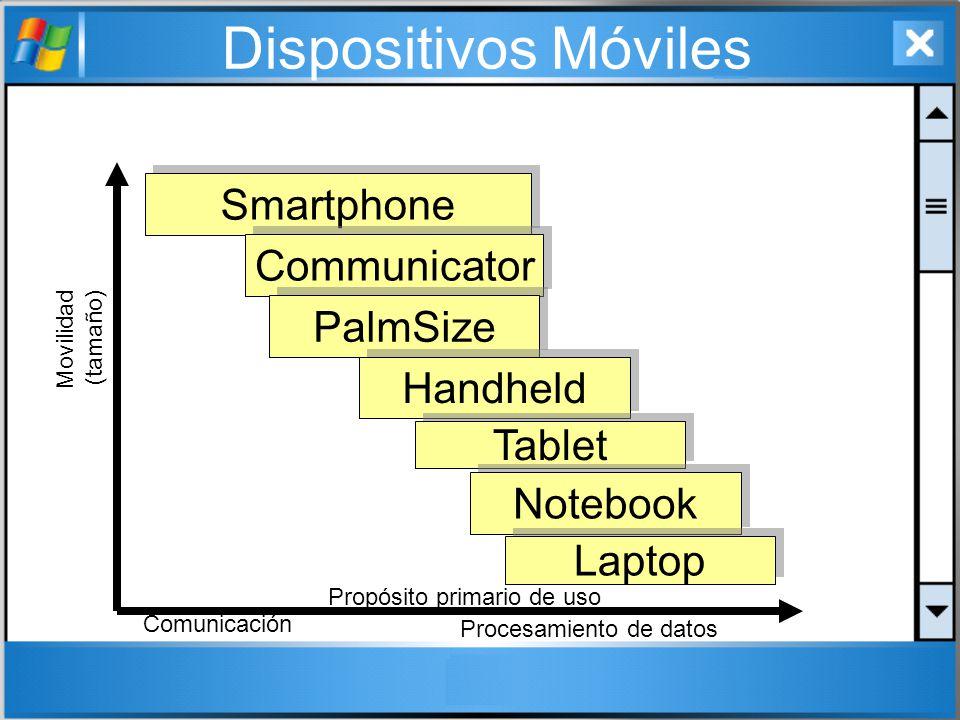 Smartphone Communicator PalmSize Handheld Tablet Notebook Laptop Movilidad (tamaño) Propósito primario de uso Comunicación Procesamiento de datos