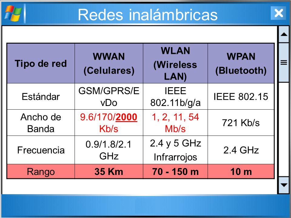 Tipo de red WWAN (Celulares) WLAN (Wireless LAN) WPAN (Bluetooth) Estándar GSM/GPRS/E vDo IEEE 802.11b/g/a IEEE 802.15 Ancho de Banda 9.6/170/2000 Kb/