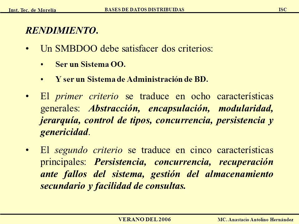Inst. Tec. de Morelia ISC BASES DE DATOS DISTRIBUIDAS VERANO DEL 2006 MC. Anastacio Antolino Hernández RENDIMIENTO RENDIMIENTO. Un SMBDOO debe satisfa