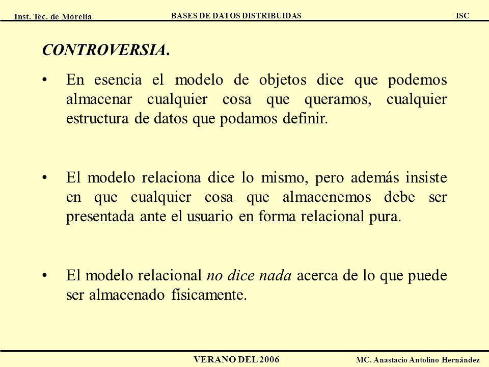 Inst. Tec. de Morelia ISC BASES DE DATOS DISTRIBUIDAS VERANO DEL 2006 MC. Anastacio Antolino Hernández CONTROVERSIA CONTROVERSIA. En esencia el modelo