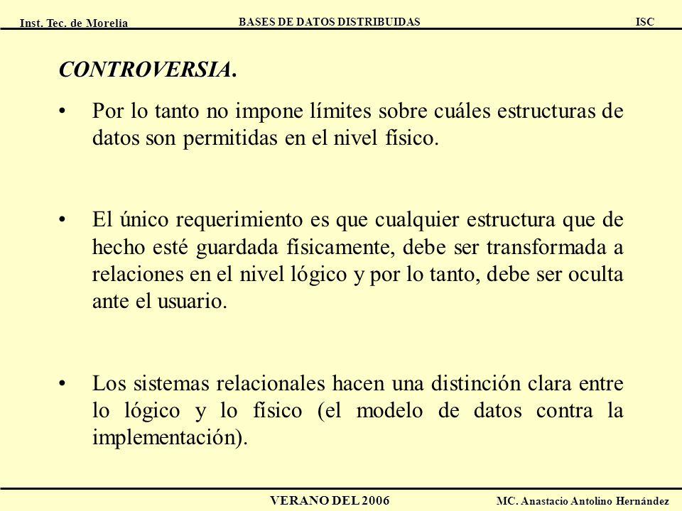 Inst. Tec. de Morelia ISC BASES DE DATOS DISTRIBUIDAS VERANO DEL 2006 MC. Anastacio Antolino Hernández CONTROVERSIA CONTROVERSIA. Por lo tanto no impo