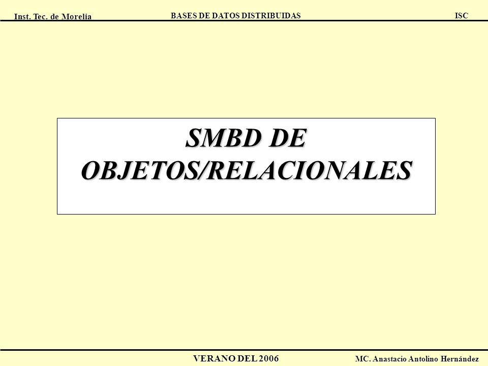 Inst. Tec. de Morelia ISC BASES DE DATOS DISTRIBUIDAS VERANO DEL 2006 MC. Anastacio Antolino Hernández SMBD DE OBJETOS/RELACIONALES