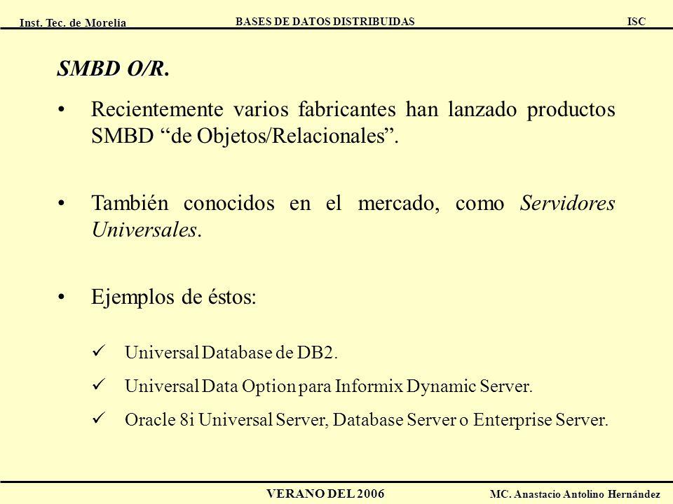 Inst. Tec. de Morelia ISC BASES DE DATOS DISTRIBUIDAS VERANO DEL 2006 MC. Anastacio Antolino Hernández SMBD O/R SMBD O/R. Recientemente varios fabrica