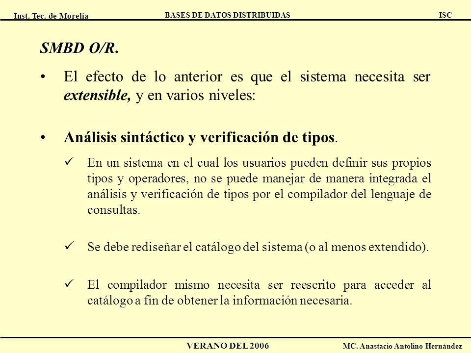 Inst. Tec. de Morelia ISC BASES DE DATOS DISTRIBUIDAS VERANO DEL 2006 MC. Anastacio Antolino Hernández SMBD O/R SMBD O/R. El efecto de lo anterior es