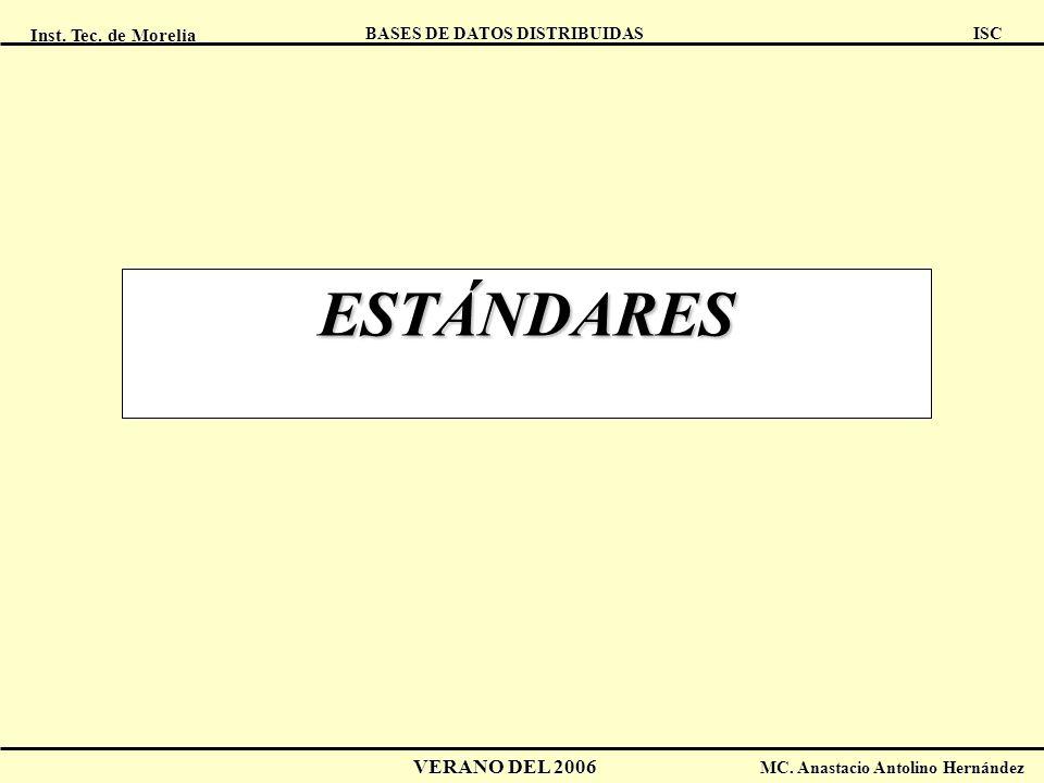 Inst. Tec. de Morelia ISC BASES DE DATOS DISTRIBUIDAS VERANO DEL 2006 MC. Anastacio Antolino Hernández ESTÁNDARES