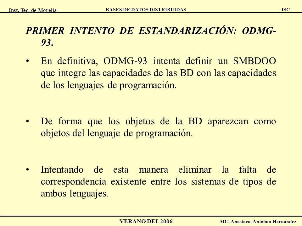 Inst. Tec. de Morelia ISC BASES DE DATOS DISTRIBUIDAS VERANO DEL 2006 MC. Anastacio Antolino Hernández PRIMER INTENTO DE ESTANDARIZACIÓN: ODMG- 93 PRI