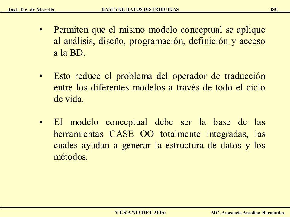 Inst. Tec. de Morelia ISC BASES DE DATOS DISTRIBUIDAS VERANO DEL 2006 MC. Anastacio Antolino Hernández Permiten que el mismo modelo conceptual se apli