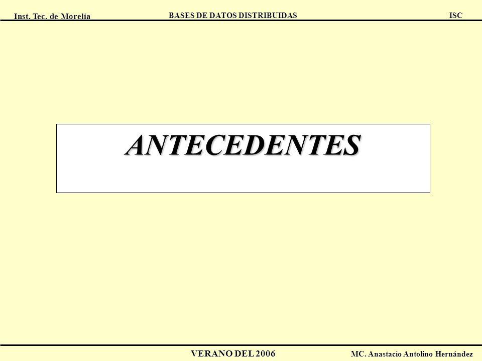 Inst. Tec. de Morelia ISC BASES DE DATOS DISTRIBUIDAS VERANO DEL 2006 MC. Anastacio Antolino Hernández ANTECEDENTES